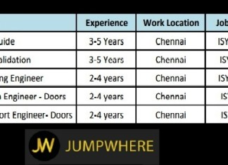 Front End Design And Ui Ux Design Jobs In Bangalore Jumpwhere